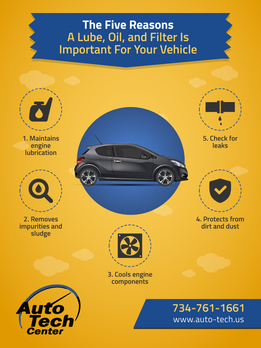 top five reasons a lube, oil, and filter is important for your vehicle infographic